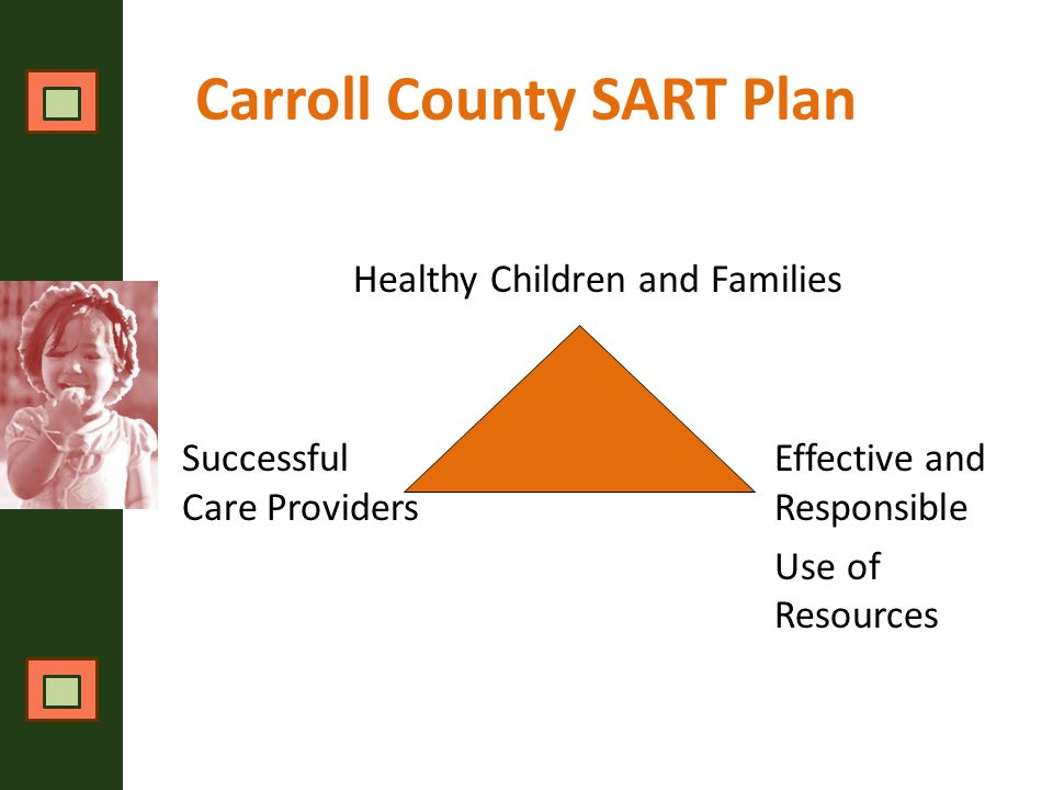 Carroll County SART Plan Healthy Children and Families Successful Effective and Care ProvidersResponsible Use of Resources