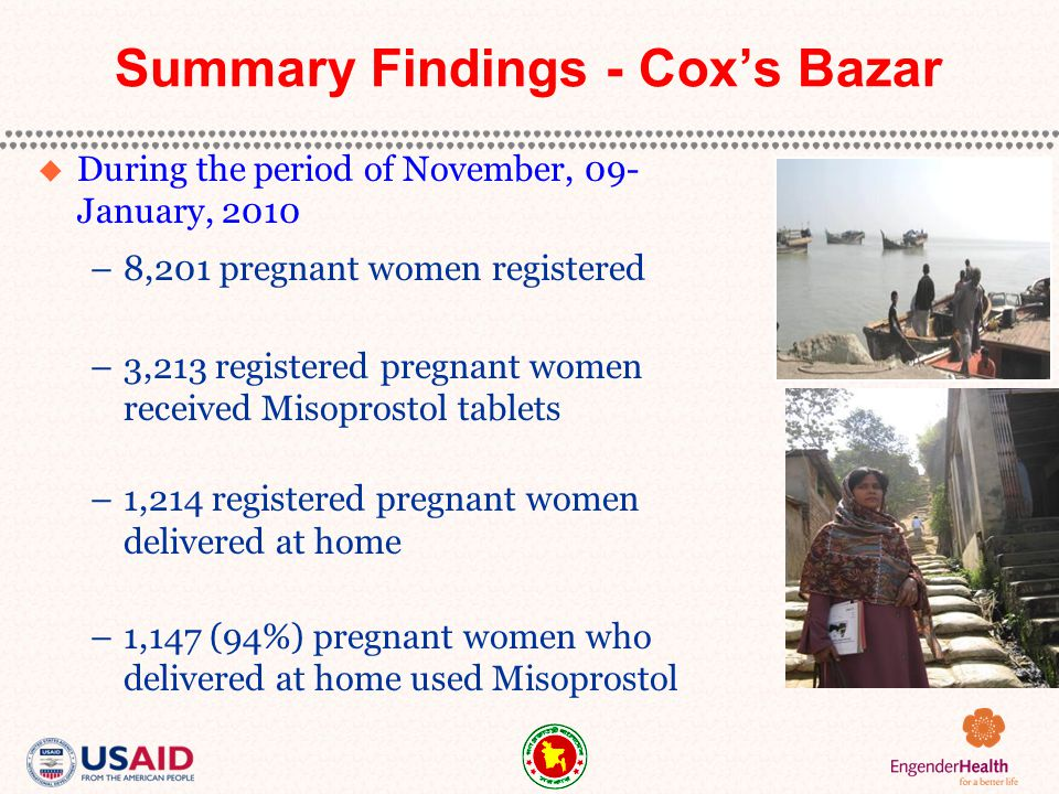 Summary Findings - Cox's Bazar  During the period of November, 09- January, 2010 –8,201 pregnant women registered –3,213 registered pregnant women received Misoprostol tablets –1,214 registered pregnant women delivered at home –1,147 (94%) pregnant women who delivered at home used Misoprostol