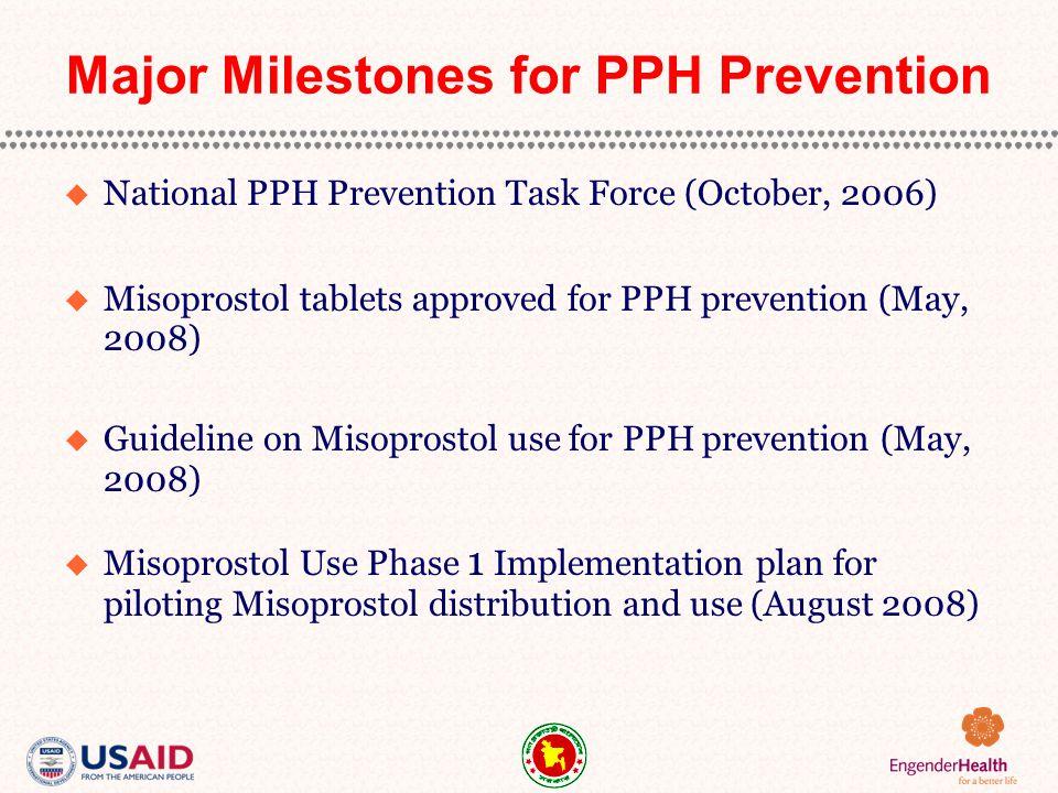  National PPH Prevention Task Force (October, 2006)  Misoprostol tablets approved for PPH prevention (May, 2008)  Guideline on Misoprostol use for PPH prevention (May, 2008)  Misoprostol Use Phase 1 Implementation plan for piloting Misoprostol distribution and use (August 2008) Major Milestones for PPH Prevention