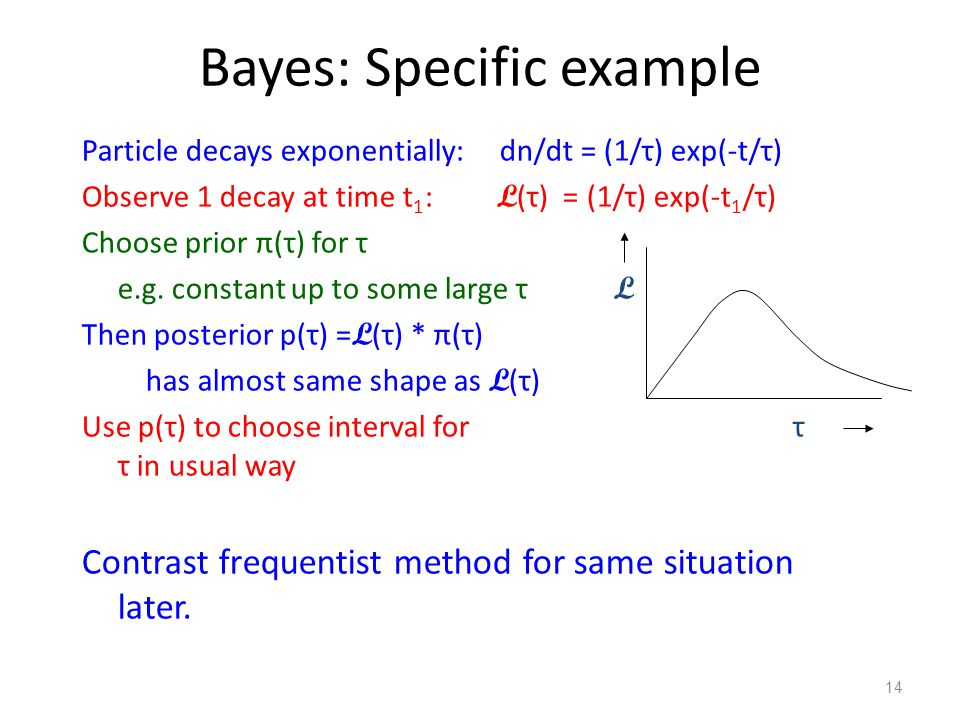 Bayes: Specific example Particle decays exponentially: dn/dt = (1/τ) exp(-t/τ) Observe 1 decay at time t 1 : L (τ) = (1/τ) exp(-t 1 /τ) Choose prior π