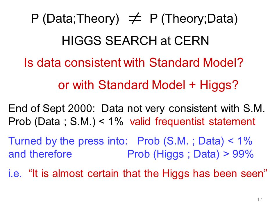 17 P (Data;Theory) P (Theory;Data) HIGGS SEARCH at CERN Is data consistent with Standard Model? or with Standard Model + Higgs? End of Sept 2000: Data
