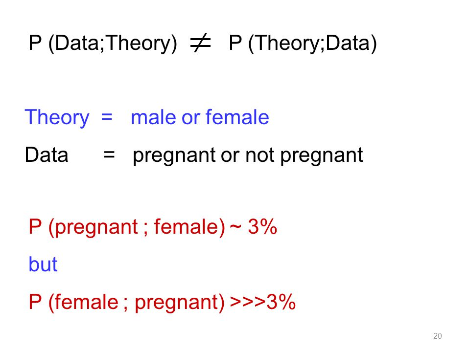 20 P (Data;Theory) P (Theory;Data) Theory = male or female Data = pregnant or not pregnant P (pregnant ; female) ~ 3% but P (female ; pregnant) >>>3%