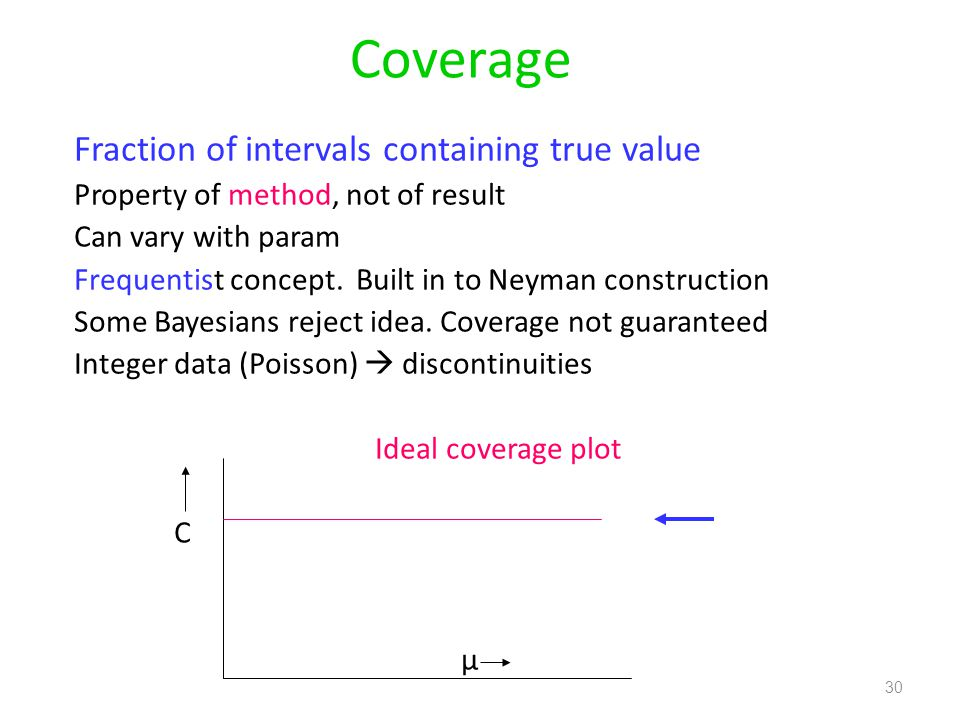 Coverage Fraction of intervals containing true value Property of method, not of result Can vary with param Frequentist concept. Built in to Neyman con