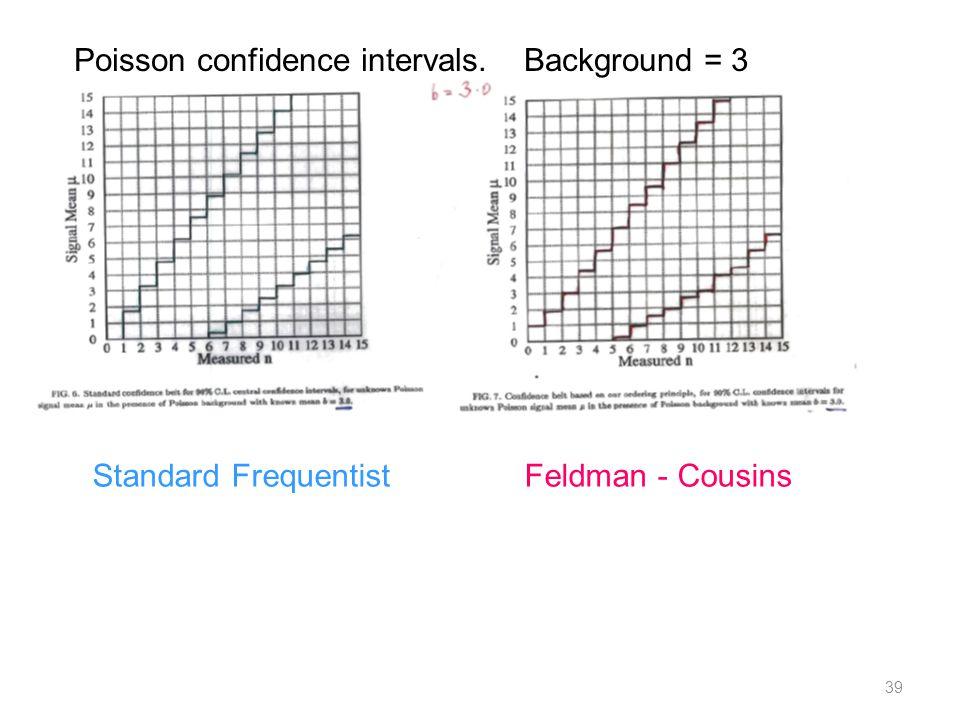 39 Poisson confidence intervals. Background = 3 Standard Frequentist Feldman - Cousins