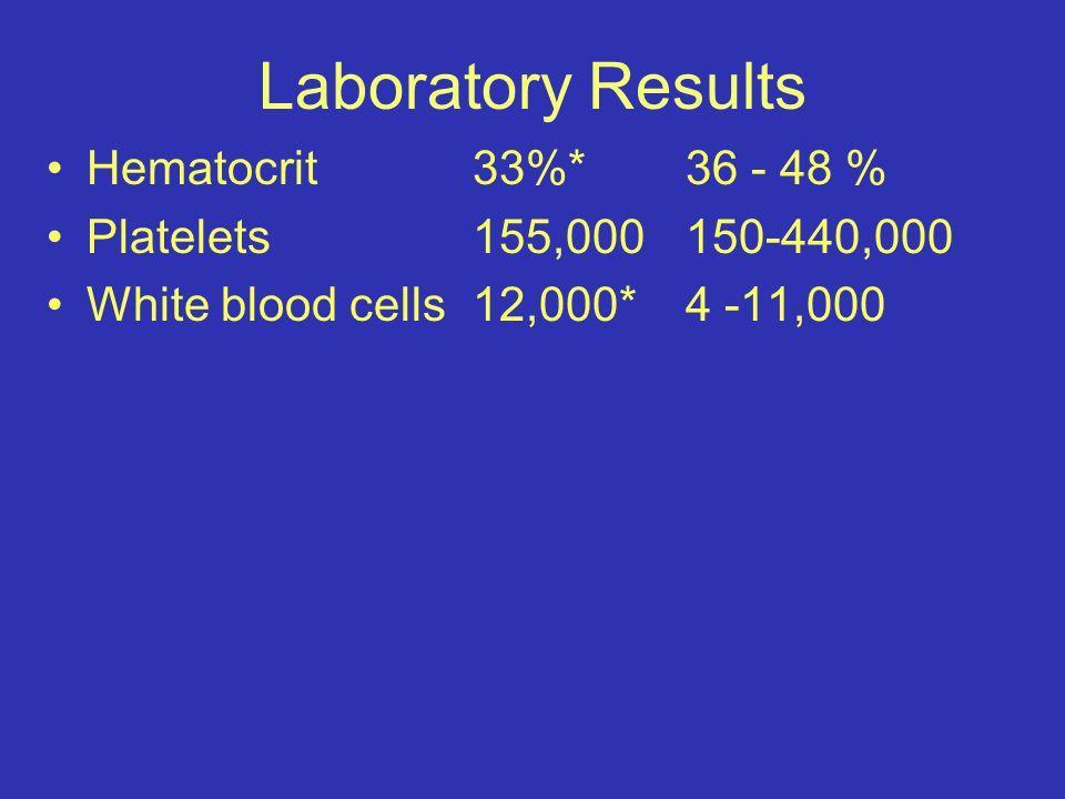 Laboratory Results Hematocrit 33%*36 - 48 % Platelets155,000150-440,000 White blood cells12,000* 4 -11,000