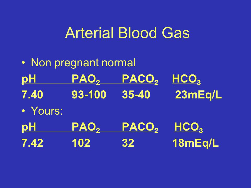 Arterial Blood Gas Non pregnant normal pHPAO 2 PACO 2 HCO 3 7.40 93-10035-40 23mEq/L Yours: pHPAO 2 PACO 2 HCO 3 7.421023218mEq/L