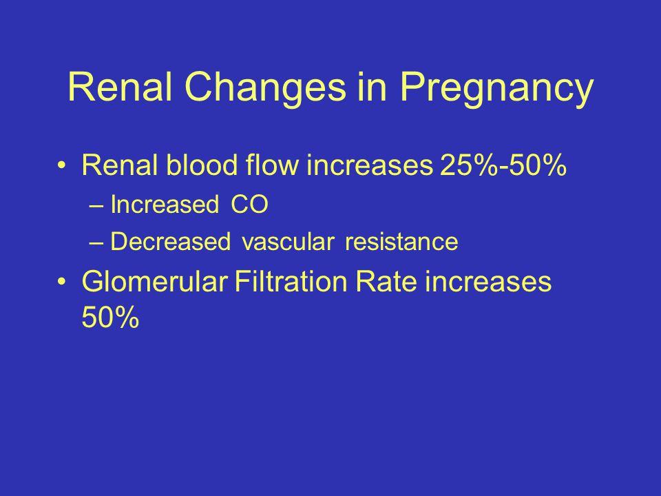 Renal Changes in Pregnancy Renal blood flow increases 25%-50% –Increased CO –Decreased vascular resistance Glomerular Filtration Rate increases 50%