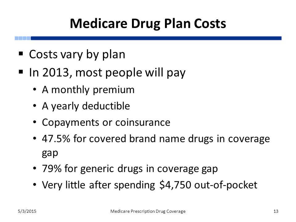 Medicare Drug Plan Costs  Costs vary by plan  In 2013, most people will pay A monthly premium A yearly deductible Copayments or coinsurance 47.5% for covered brand name drugs in coverage gap 79% for generic drugs in coverage gap Very little after spending $4,750 out-of-pocket 5/3/2015Medicare Prescription Drug Coverage13