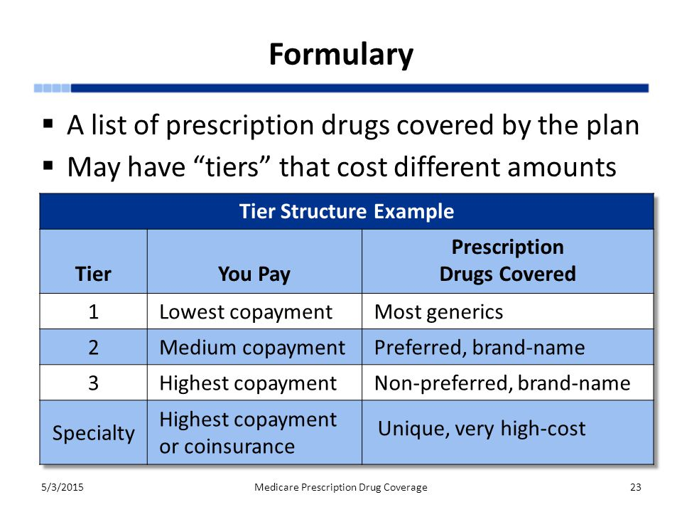 Formulary  A list of prescription drugs covered by the plan  May have tiers that cost different amounts 5/3/2015Medicare Prescription Drug Coverage23
