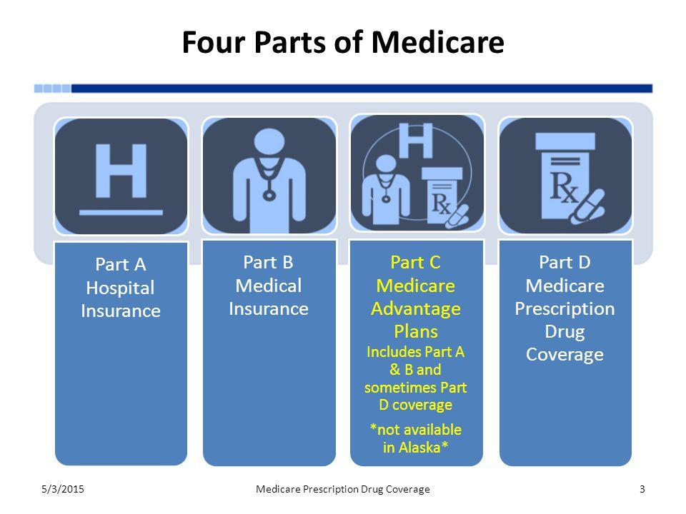 5/3/2015Medicare Prescription Drug Coverage3 Four Parts of Medicare Part A Hospital Insurance Part B Medical Insurance Part C Medicare Advantage Plans