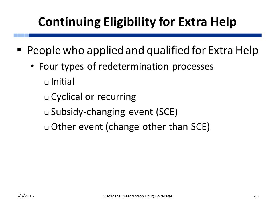 Continuing Eligibility for Extra Help  People who applied and qualified for Extra Help Four types of redetermination processes  Initial  Cyclical or recurring  Subsidy-changing event (SCE)  Other event (change other than SCE) 5/3/2015Medicare Prescription Drug Coverage43