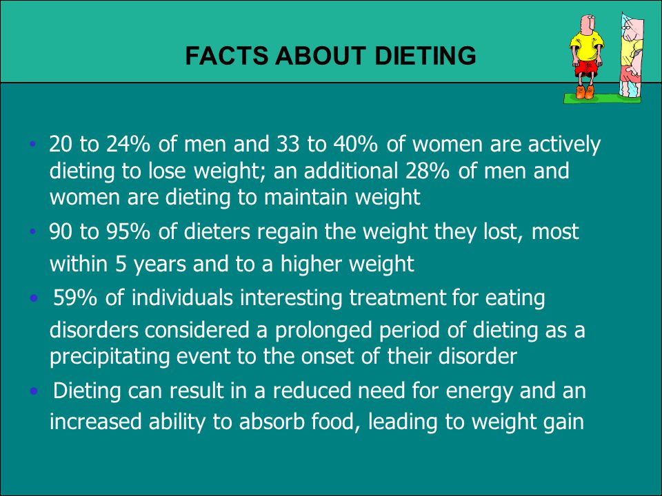 FACTS ABOUT DIETING 20 to 24% of men and 33 to 40% of women are actively dieting to lose weight; an additional 28% of men and women are dieting to maintain weight 90 to 95% of dieters regain the weight they lost, most within 5 years and to a higher weight 59% of individuals interesting treatment for eating disorders considered a prolonged period of dieting as a precipitating event to the onset of their disorder Dieting can result in a reduced need for energy and an increased ability to absorb food, leading to weight gain
