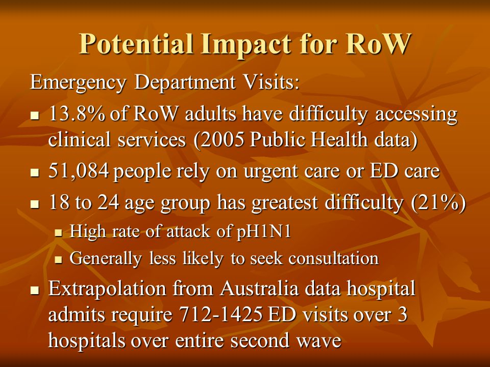 Potential Impact for RoW Emergency Department Visits: 13.8% of RoW adults have difficulty accessing clinical services (2005 Public Health data) 13.8% of RoW adults have difficulty accessing clinical services (2005 Public Health data) 51,084 people rely on urgent care or ED care 51,084 people rely on urgent care or ED care 18 to 24 age group has greatest difficulty (21%) 18 to 24 age group has greatest difficulty (21%) High rate of attack of pH1N1 High rate of attack of pH1N1 Generally less likely to seek consultation Generally less likely to seek consultation Extrapolation from Australia data hospital admits require 712-1425 ED visits over 3 hospitals over entire second wave Extrapolation from Australia data hospital admits require 712-1425 ED visits over 3 hospitals over entire second wave