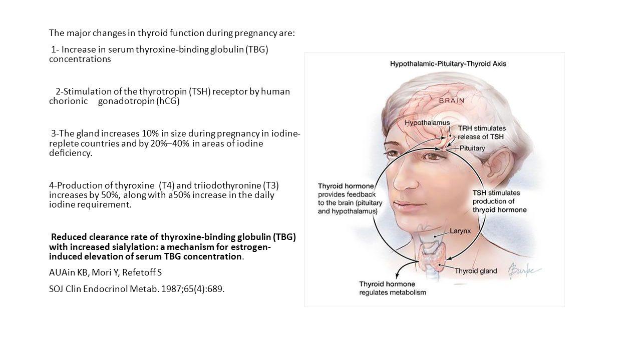 J Thyroid Res.2013; 2013: 651517. Published online Jun 9, 2013.