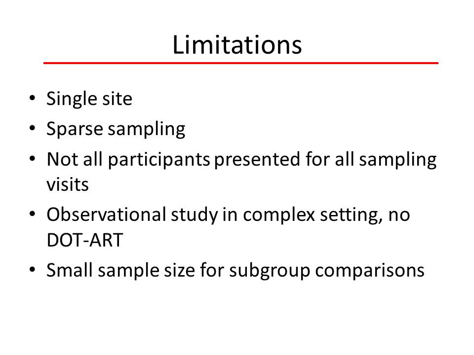 Limitations Single site Sparse sampling Not all participants presented for all sampling visits Observational study in complex setting, no DOT-ART Small sample size for subgroup comparisons