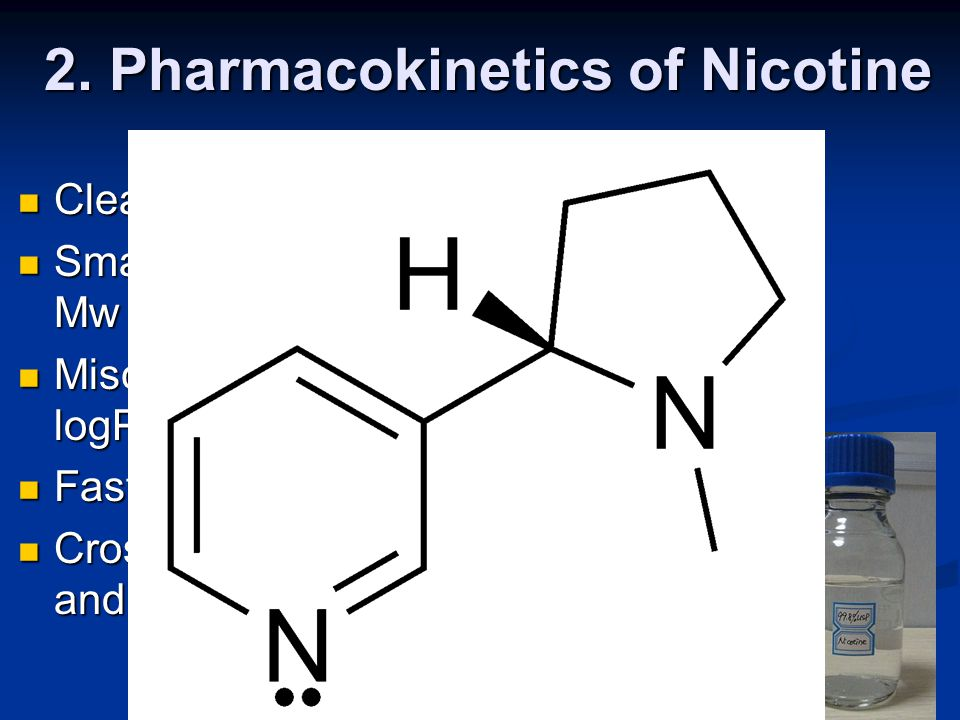 2. Pharmacokinetics of Nicotine Clear liquid b.p.247 °C Clear liquid b.p.247 °C Small molecule Mw = 162 Small molecule Mw = 162 Miscible in water logP
