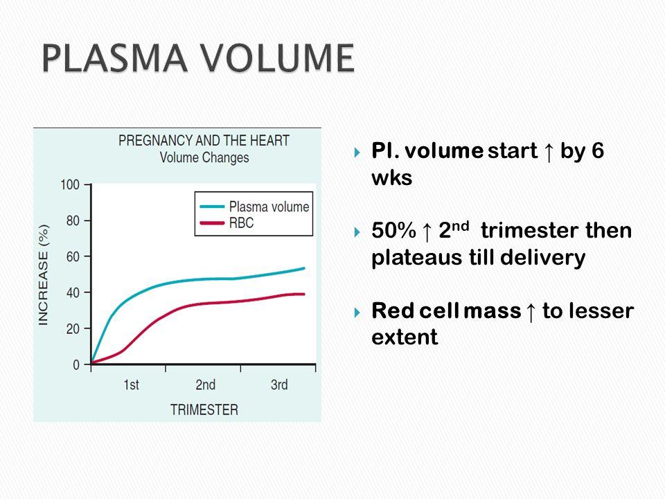 Elevated JVP [↑plasma vol] Tachycardia low DBP PP ↑ [bounding pulses] Tachycardia low DBP PP ↑ [bounding pulses] Apex slightly left & up, prominent impulse ↓B.S.
