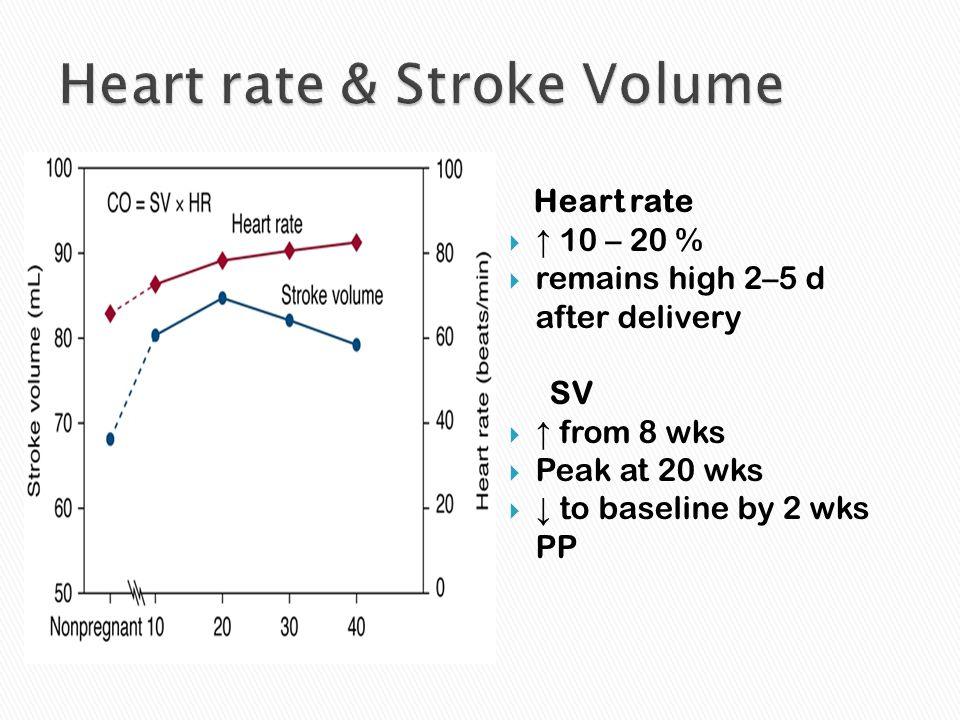  Tachycardia  LAD : elev. Diaphragm  Increased ventricular voltage