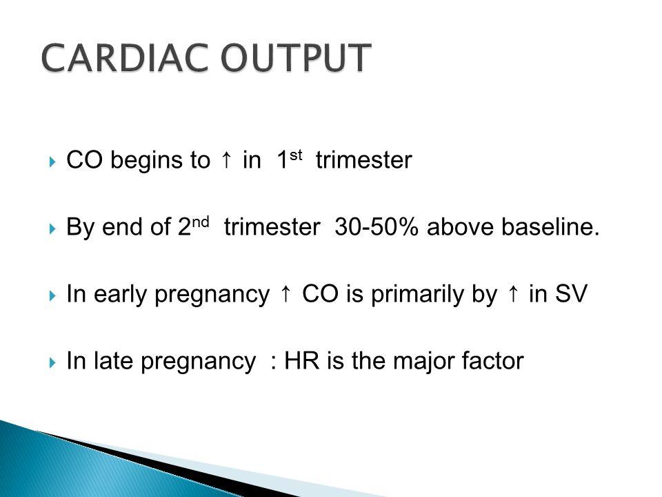  Mechanical valve  Systemic RV  Fontan circulation  Cyanotic heart disease (unrepaired)  Complex congenital heart disease  Marfan syndrome : Aorta 40 - 45mm  BAV : Aorta 45 - 50mm