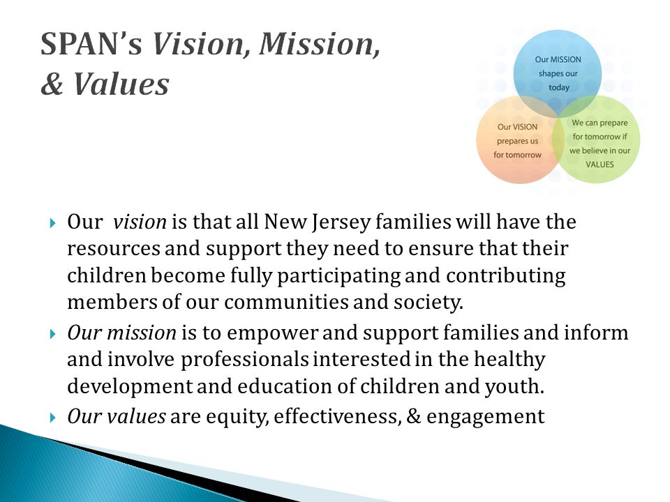  Our vision is that all New Jersey families will have the resources and support they need to ensure that their children become fully participating and contributing members of our communities and society.