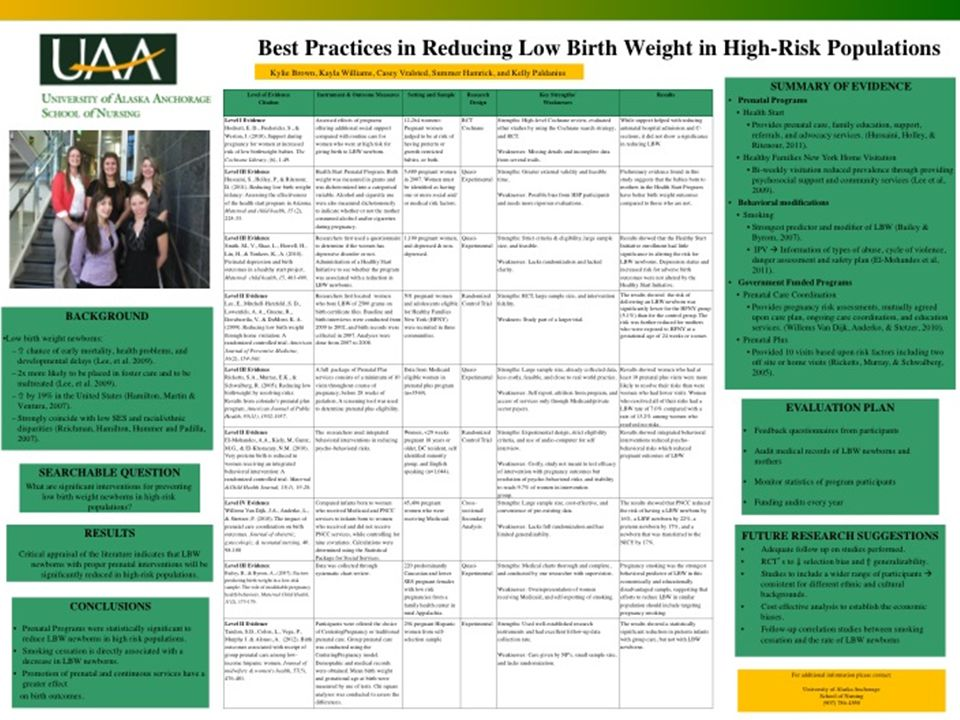 Background and Significance  Low birth weight newborns:   chance of early mortality, health problems, and developmental delays (Lee, et al.