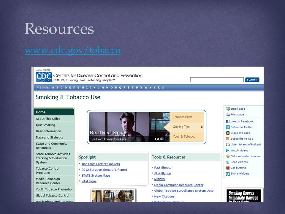www.cdc.gov/tobacco Resources