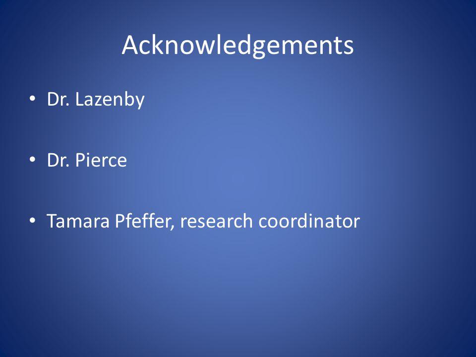 Acknowledgements Dr. Lazenby Dr. Pierce Tamara Pfeffer, research coordinator
