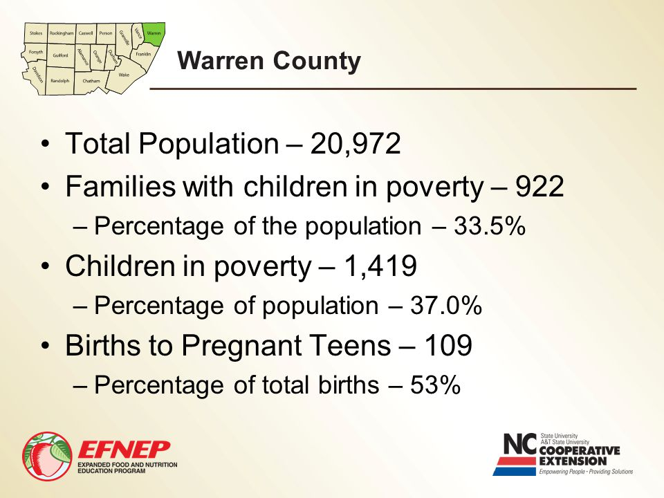 Warren County Total Population – 20,972 Families with children in poverty – 922 –Percentage of the population – 33.5% Children in poverty – 1,419 –Per