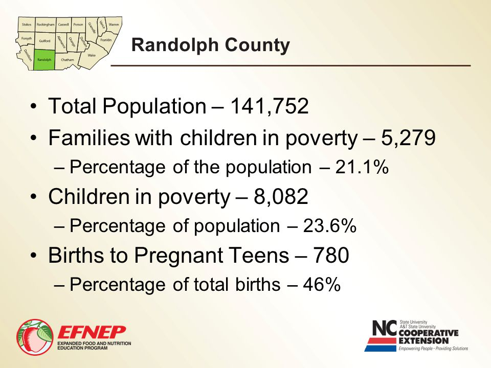 Randolph County Total Population – 141,752 Families with children in poverty – 5,279 –Percentage of the population – 21.1% Children in poverty – 8,082