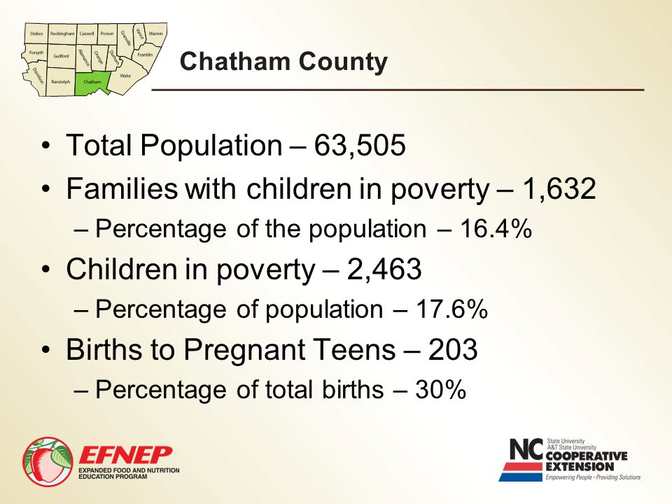 Chatham County Total Population – 63,505 Families with children in poverty – 1,632 –Percentage of the population – 16.4% Children in poverty – 2,463 –