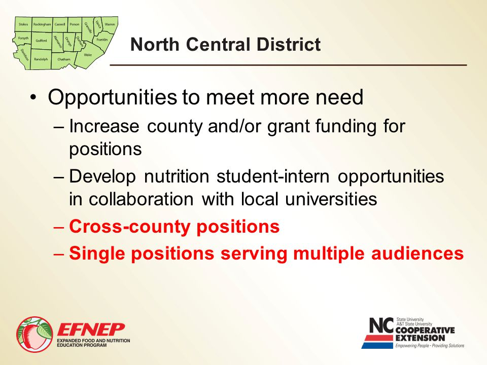 North Central District Opportunities to meet more need –Increase county and/or grant funding for positions –Develop nutrition student-intern opportuni