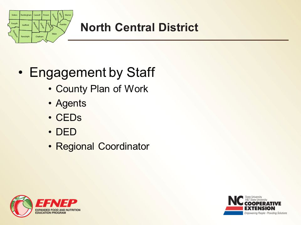 North Central District Engagement by Staff County Plan of Work Agents CEDs DED Regional Coordinator