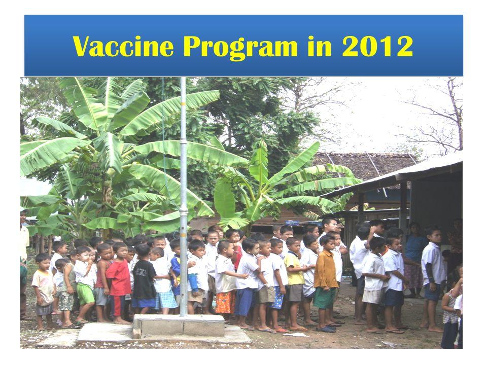Vaccine Program in 2012
