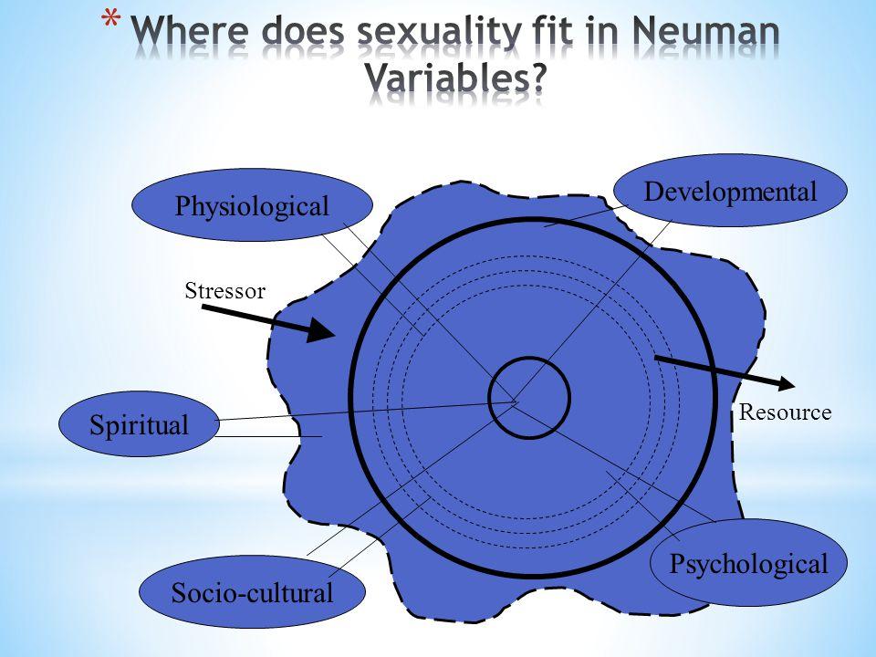 3 Physiological Developmental Spiritual Socio-cultural Psychological Stressor Resource