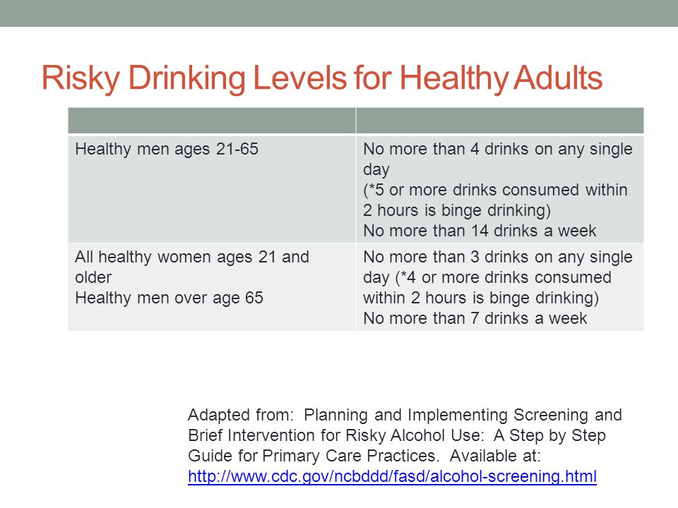 Risky Drinking Levels for Healthy Adults Healthy men ages 21-65No more than 4 drinks on any single day (*5 or more drinks consumed within 2 hours is binge drinking) No more than 14 drinks a week All healthy women ages 21 and older Healthy men over age 65 No more than 3 drinks on any single day (*4 or more drinks consumed within 2 hours is binge drinking) No more than 7 drinks a week Adapted from: Planning and Implementing Screening and Brief Intervention for Risky Alcohol Use: A Step by Step Guide for Primary Care Practices.
