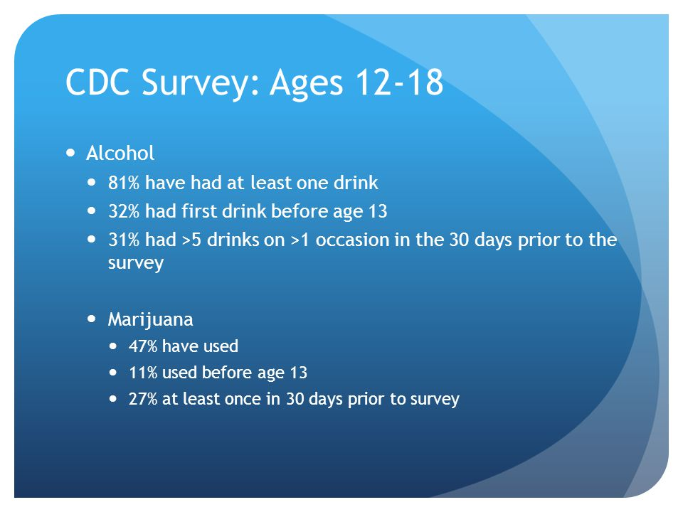 CDC Survey: Ages 12-18 Alcohol 81% have had at least one drink 32% had first drink before age 13 31% had >5 drinks on >1 occasion in the 30 days prior to the survey Marijuana 47% have used 11% used before age 13 27% at least once in 30 days prior to survey