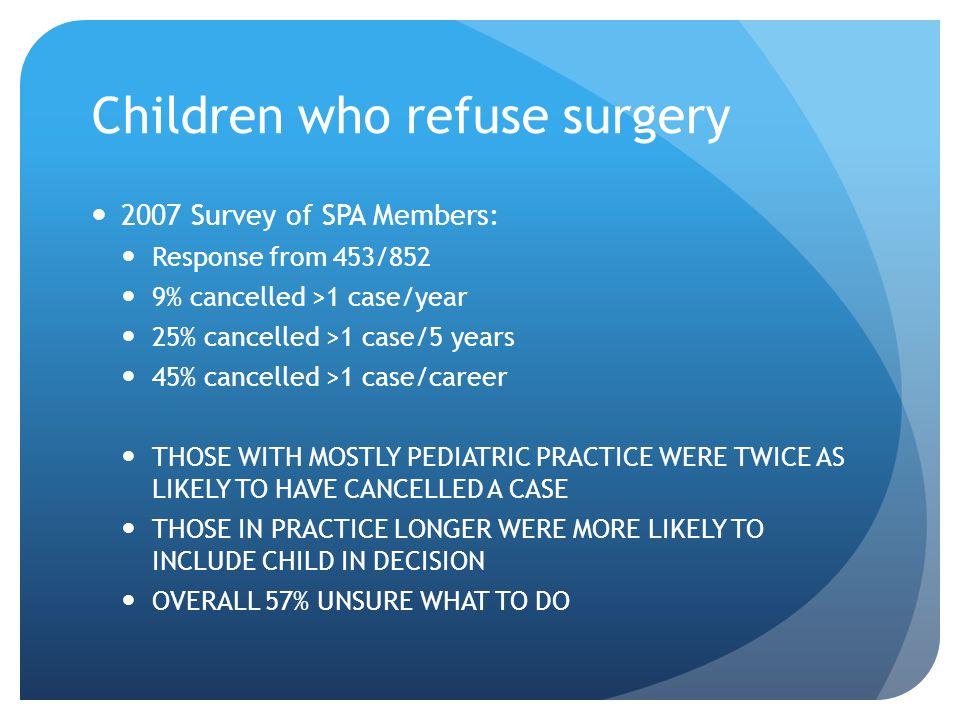 Patient Refusal: APSA vs.