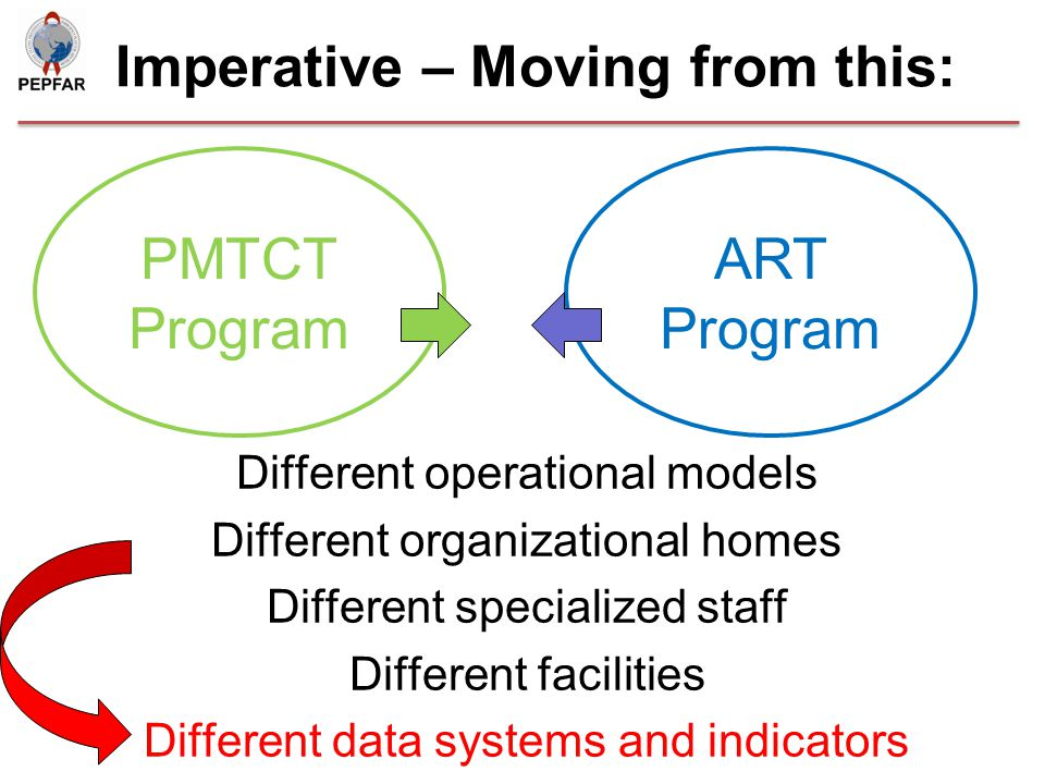 Imperative – Moving to this: Shared operational models Shared organizational homes Shared specialized staff Same facilities Same data systems and indicators PMTCT-ART Program