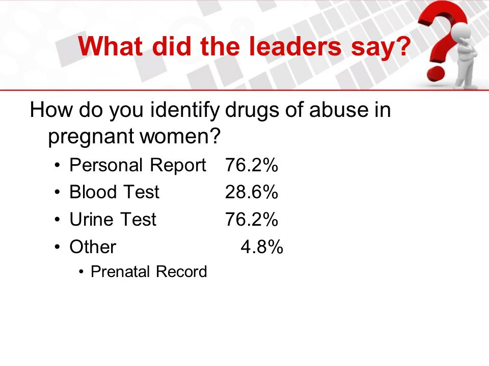 What did the leaders say? How do you identify drugs of abuse in pregnant women? Personal Report76.2% Blood Test28.6% Urine Test76.2% Other 4.8% Prenat