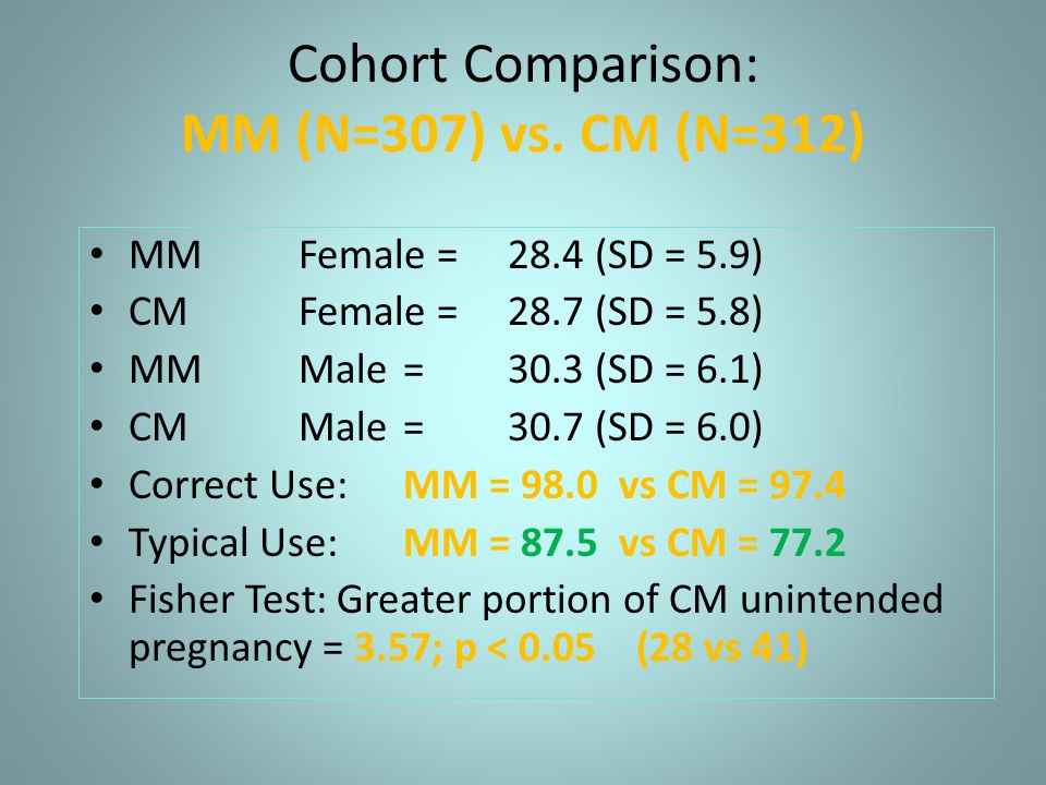 Cohort Comparison: MM (N=307) vs.