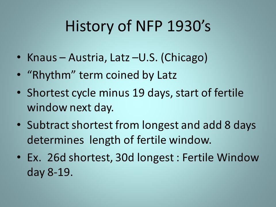 History of NFP 1930's Knaus – Austria, Latz –U.S.