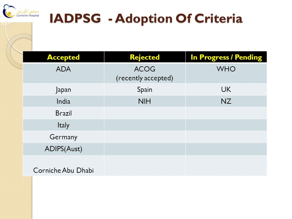 IADPSG - Adoption Of Criteria AcceptedRejectedIn Progress / Pending ADAACOG (recently accepted) WHO JapanSpainUK IndiaNIHNZ Brazil Italy Germany ADIPS(Aust) Corniche Abu Dhabi