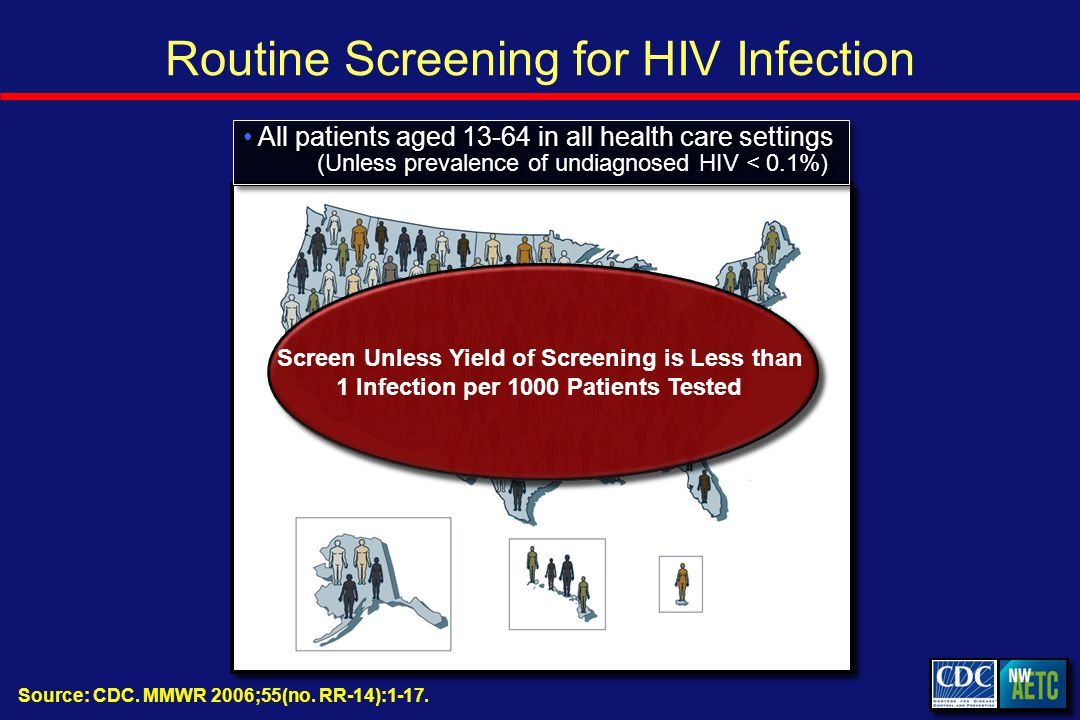 Routine Screening for HIV Infection Source: CDC. MMWR 2006;55(no.