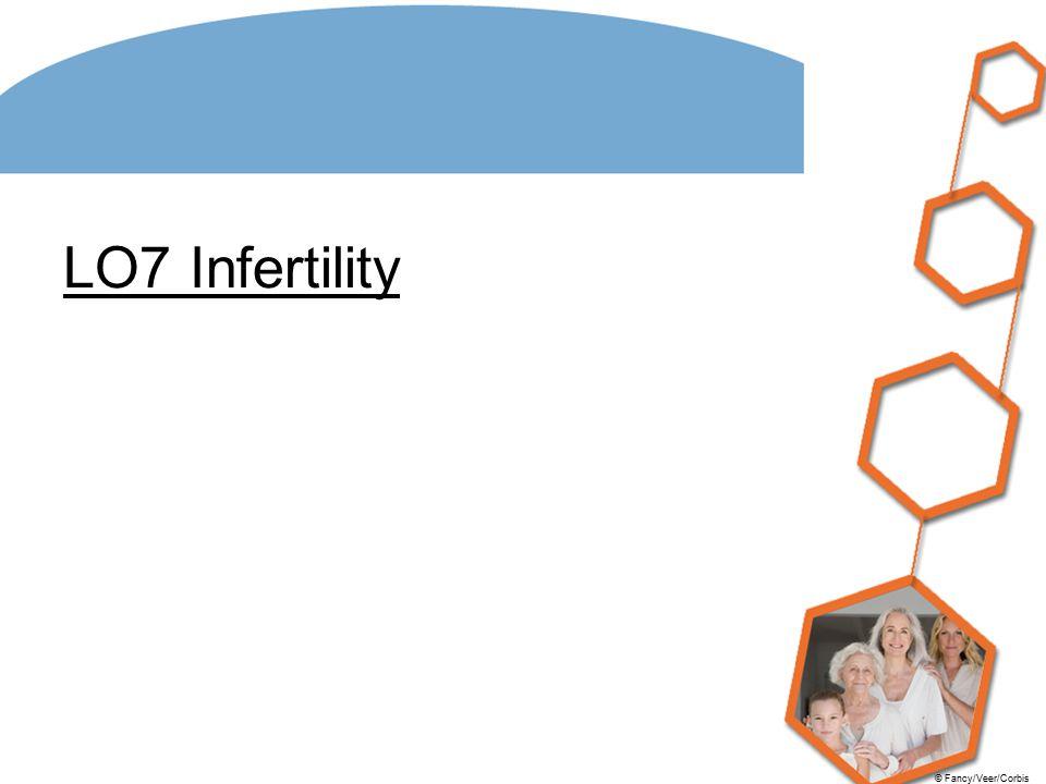 © Fancy/Veer/Corbis LO7 Infertility