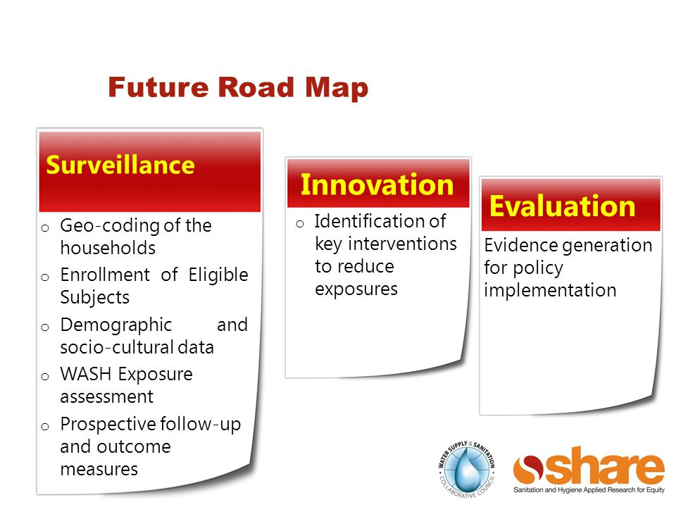 Future Road Map o Geo-coding of the households o Enrollment of Eligible Subjects o Demographic and socio-cultural data o WASH Exposure assessment o Prospective follow-up and outcome measures Surveillance Evidence generation for policy implementation Evaluation o Identification of key interventions to reduce exposures Innovation