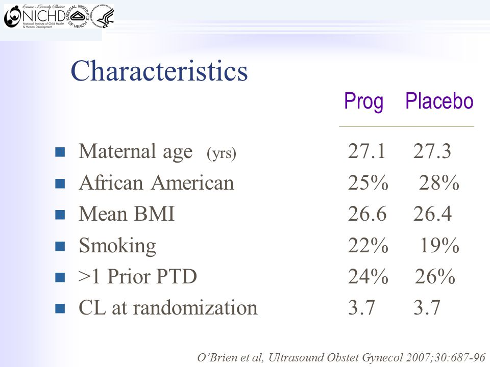 Characteristics Maternal age (yrs) 27.1 27.3 African American25% 28% Mean BMI26.6 26.4 Smoking22% 19% >1 Prior PTD24% 26% CL at randomization3.7 3.7 ProgPlacebo O'Brien et al, Ultrasound Obstet Gynecol 2007;30:687-96