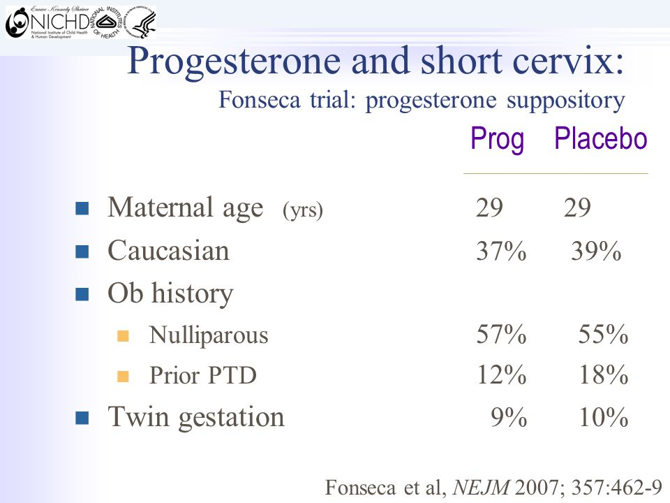 Maternal age (yrs) 29 29 Caucasian 37% 39% Ob history Nulliparous 57% 55% Prior PTD 12% 18% Twin gestation 9% 10% ProgPlacebo Fonseca et al, NEJM 2007; 357:462-9 Progesterone and short cervix: Fonseca trial: progesterone suppository
