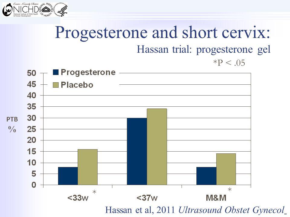 * * *P <.05 PTB % Hassan et al, 2011 Ultrasound Obstet Gynecol Progesterone and short cervix: Hassan trial: progesterone gel