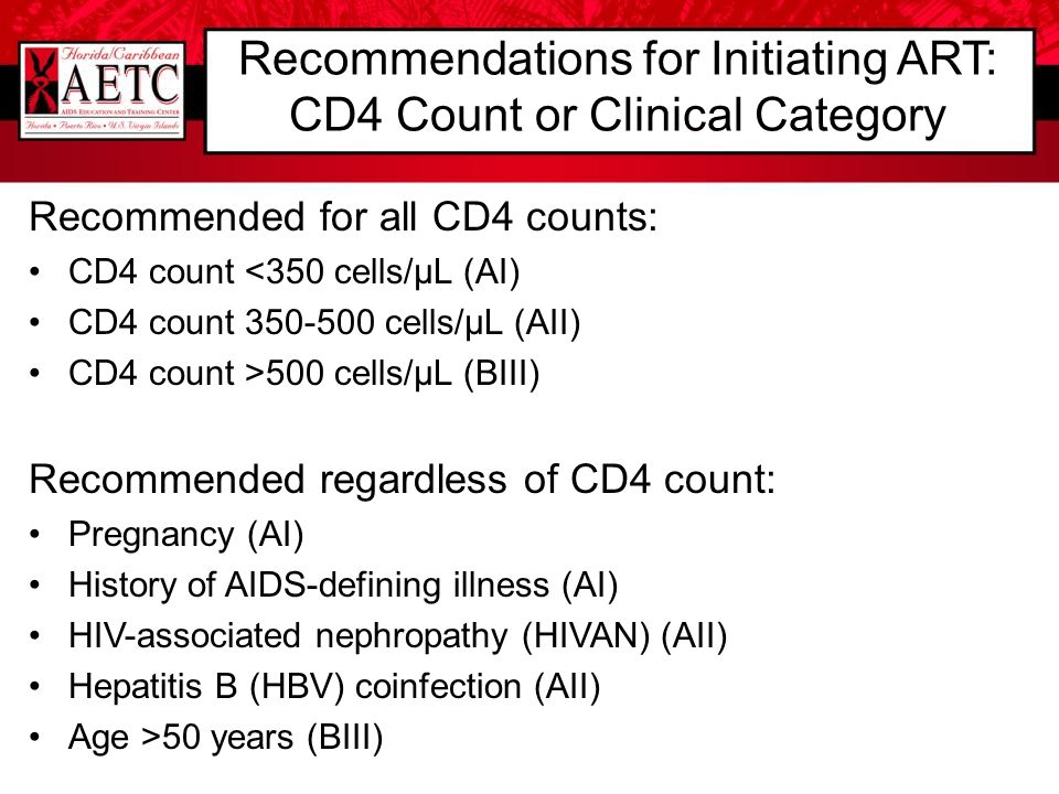 Recommended for all CD4 counts: CD4 count <350 cells/µL (AI) CD4 count 350-500 cells/µL (AII) CD4 count >500 cells/µL (BIII) Recommended regardless of