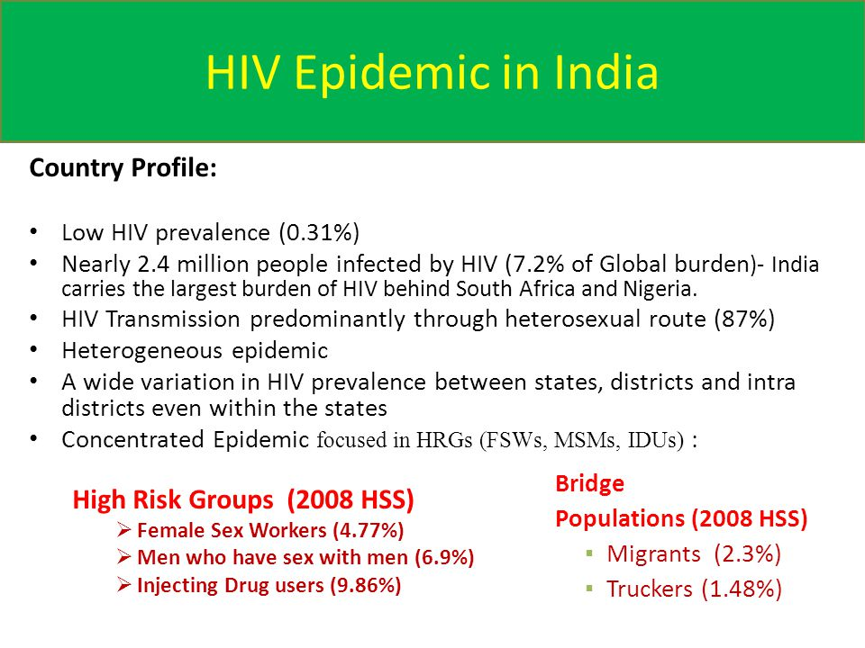 HIV Epidemic in India Country Profile: Low HIV prevalence (0.31%) Nearly 2.4 million people infected by HIV (7.2% of Global burden )- India carries the largest burden of HIV behind South Africa and Nigeria.